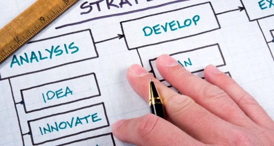 piano marketing per e-commerce