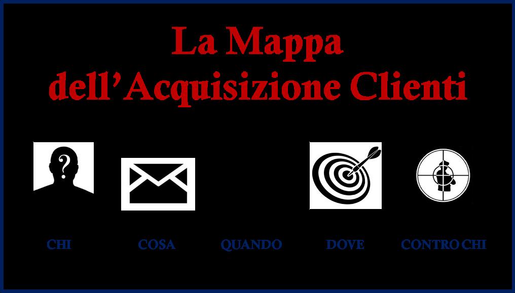 Mappa Acquisizione Clienti